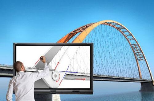 Les avantages de la collaboration à distance avec les écrans interactifs