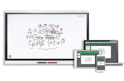 Les outils de la collaboration à distance avec les écrans interactifs